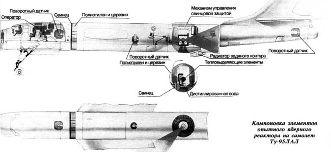 Tu119